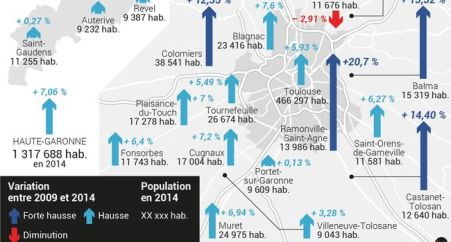 2193961-population-toulouse-agglo-jpg-33302